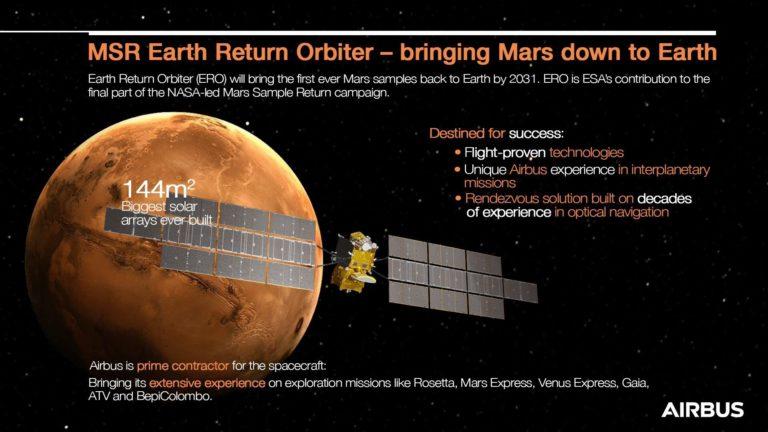 Airbus Defence and Space a été sélectionné pour construire l'orbiteur qui ramènera vers la Terre, les échantillons collectés par le rover de Mars2020