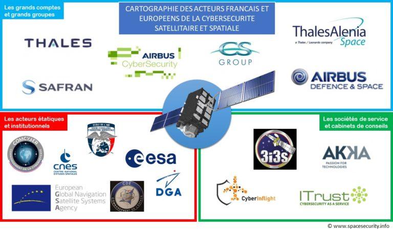 Cartographie des acteurs français et européens de la cybersécurité satellitaire et spatiale